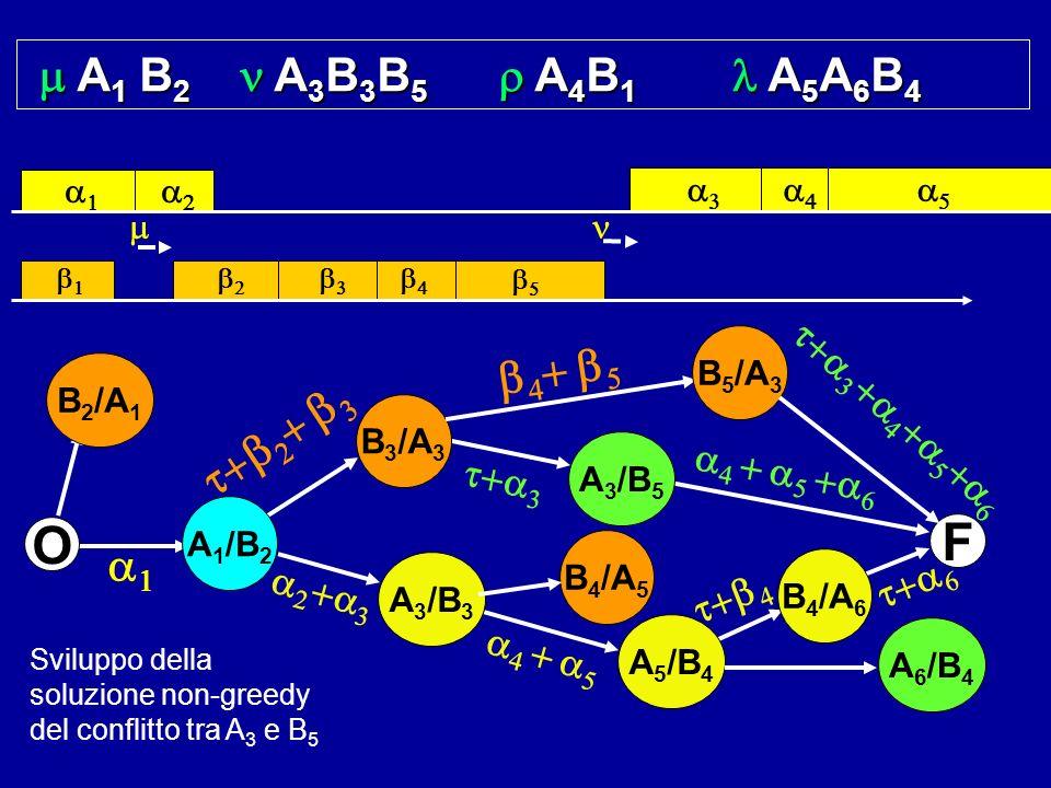 O F m A1 B2 n A3B3B5 r A4B1 l A5A6B4 b4+ b5 t+b2+ b3 a1 t+a3+a4+a5+a6