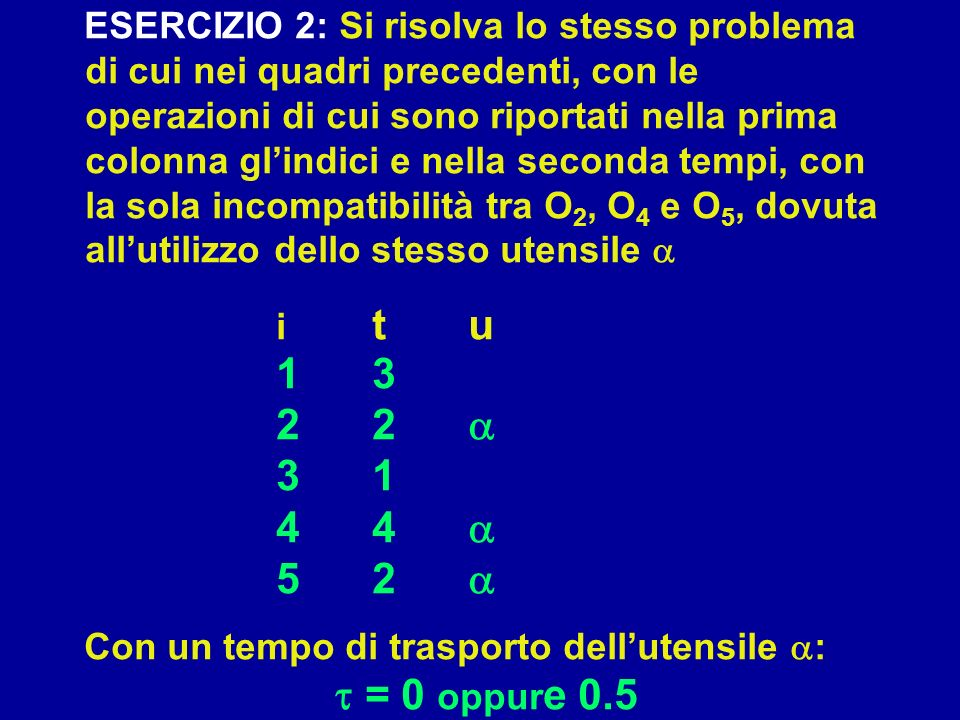 ESERCIZIO 2: Si risolva lo stesso problema di cui nei quadri precedenti, con le operazioni di cui sono riportati nella prima colonna gl'indici e nella seconda tempi, con la sola incompatibilità tra O2, O4 e O5, dovuta all'utilizzo dello stesso utensile a