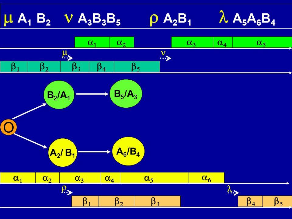 m A1 B2 n A3B3B5 r A2B1 l A5A6B4 O a1 a2 a3 a4 a5 a6 m n b1 b2 b3 b4