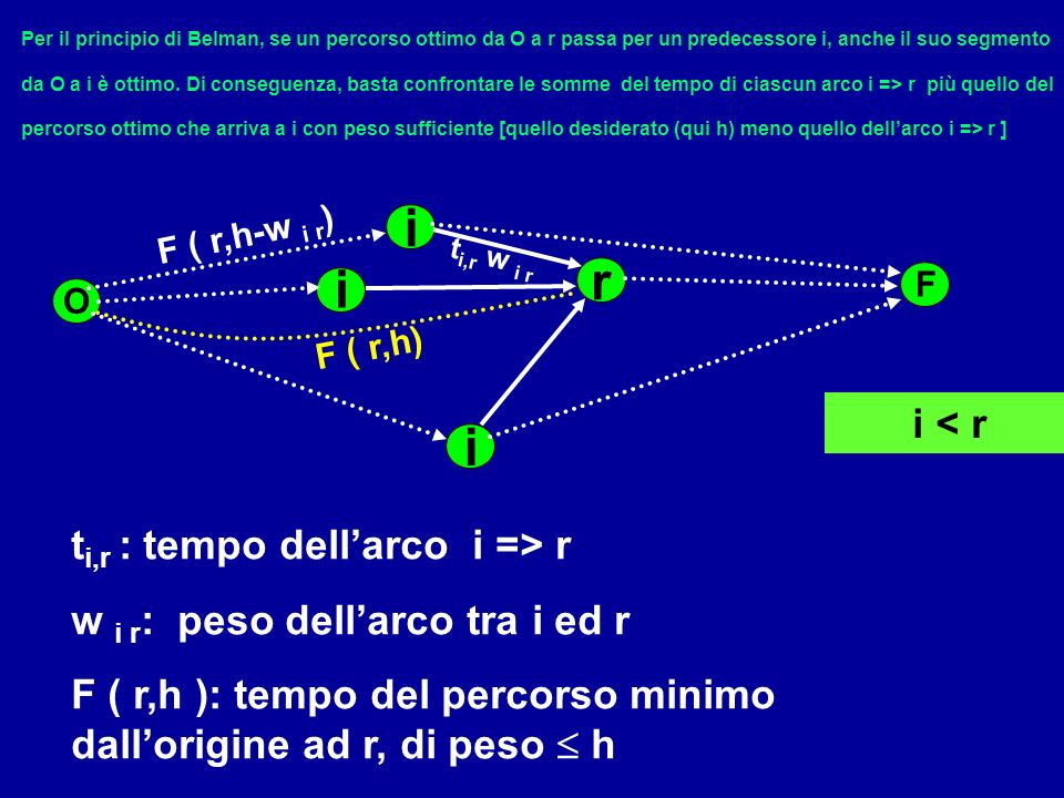 i i r i i < r ti,r : tempo dell'arco i => r