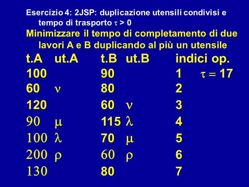 Esercizio 4: 2JSP: duplicazione utensili condivisi e tempo di trasporto t > 0