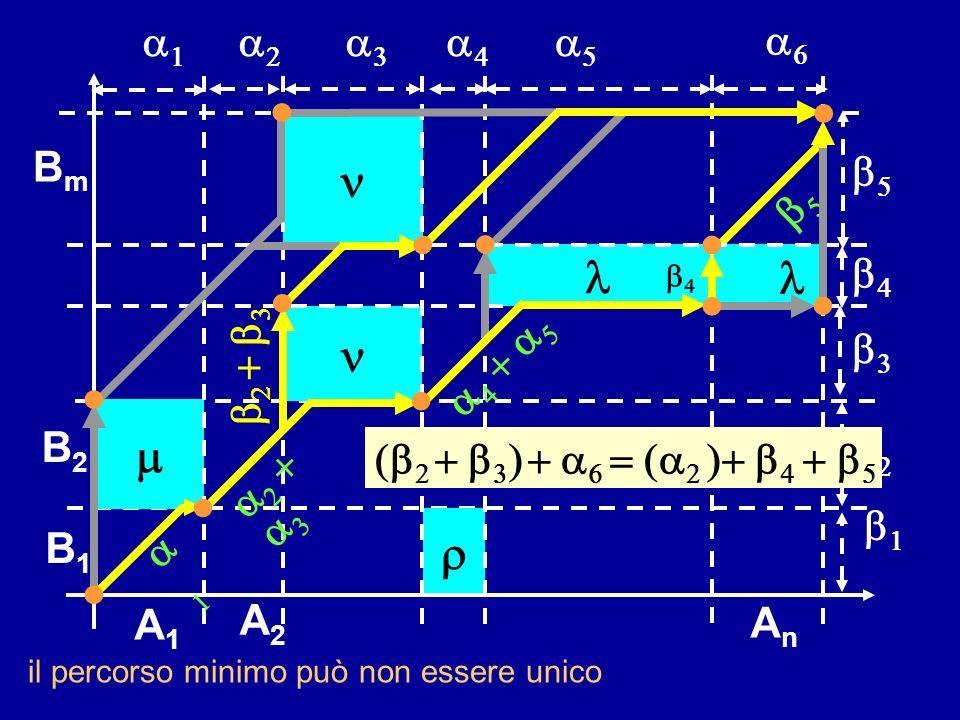 n l l n m r a1 a2 a3 a4 a5 a6 Bm b5 b5 b4 b3 b2 + b3 a4 + a5 B2 b2