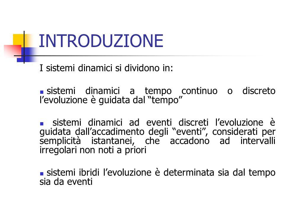 INTRODUZIONE I sistemi dinamici si dividono in: