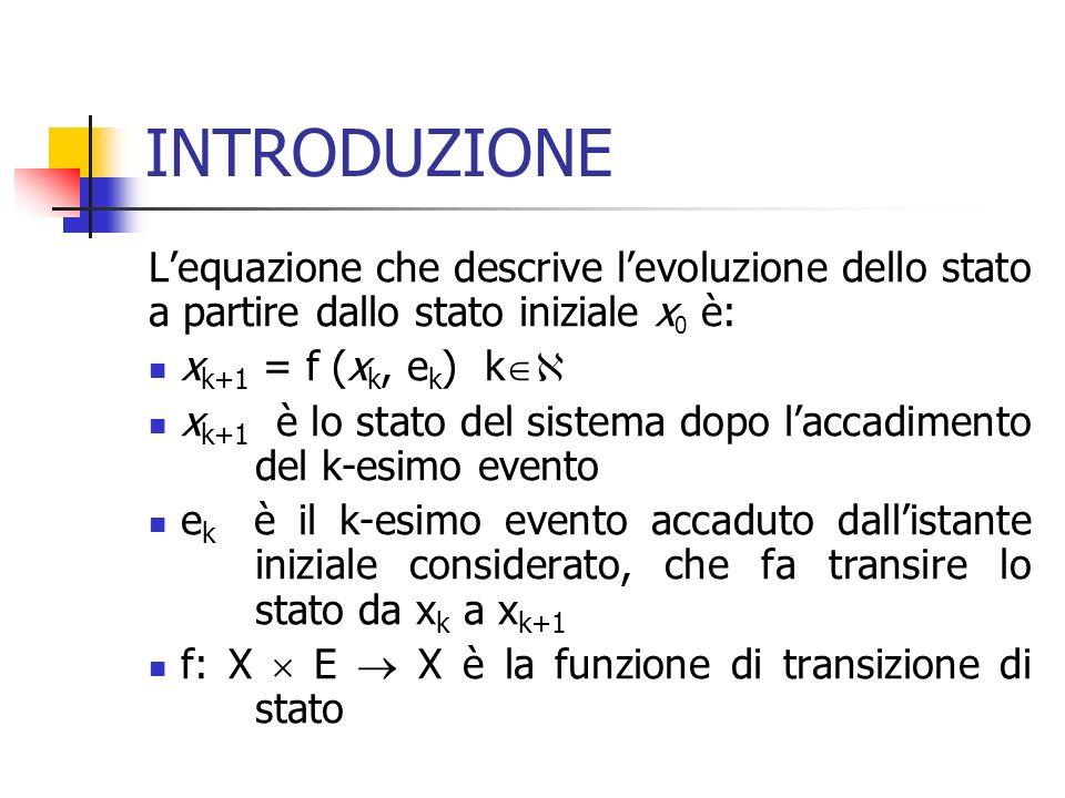 INTRODUZIONE L'equazione che descrive l'evoluzione dello stato a partire dallo stato iniziale x0 è: