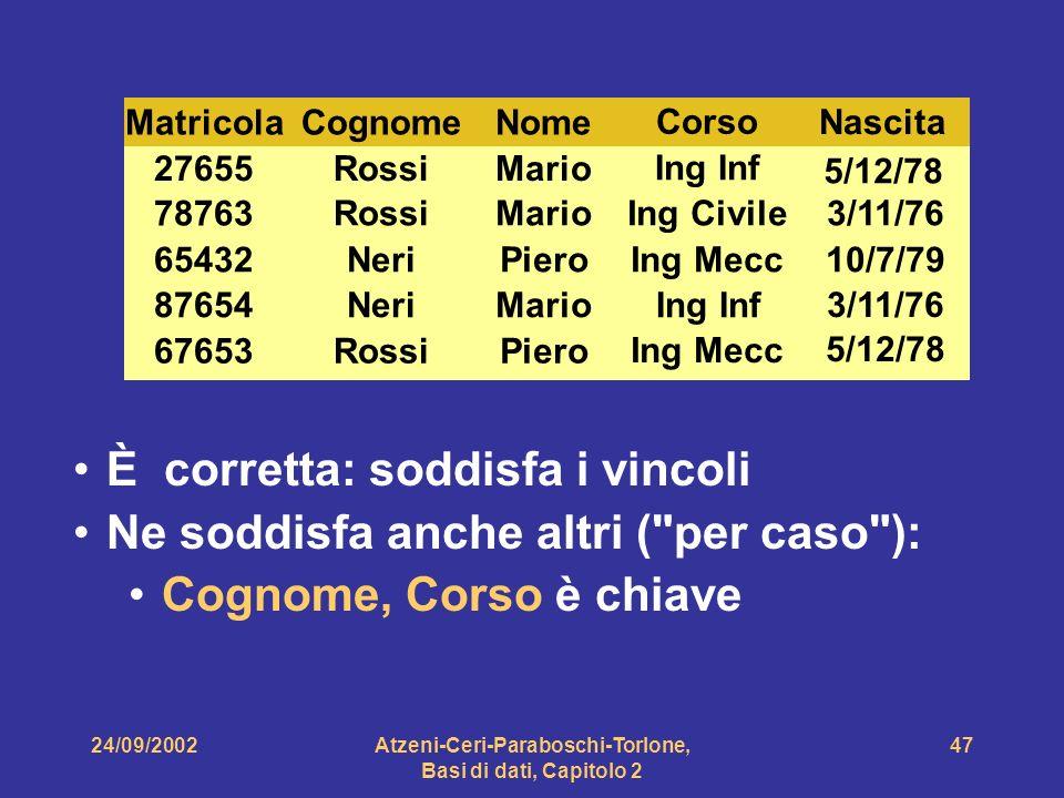 Atzeni-Ceri-Paraboschi-Torlone, Basi di dati, Capitolo 2