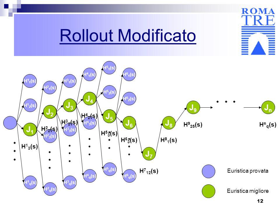 Rollout Modificato J4 J3 J9 Jn J2 J5 J6 J8 J1 J7 H42(s) H32(s) H925(s)