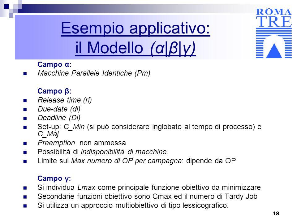 Esempio applicativo: il Modello (α|β|γ)