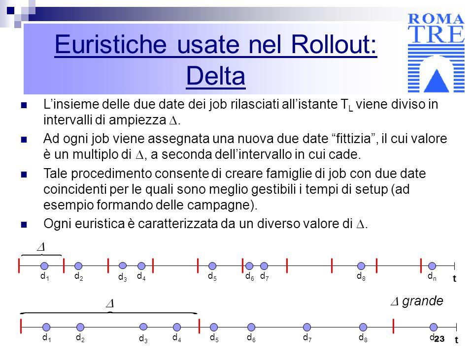 Euristiche usate nel Rollout: Delta