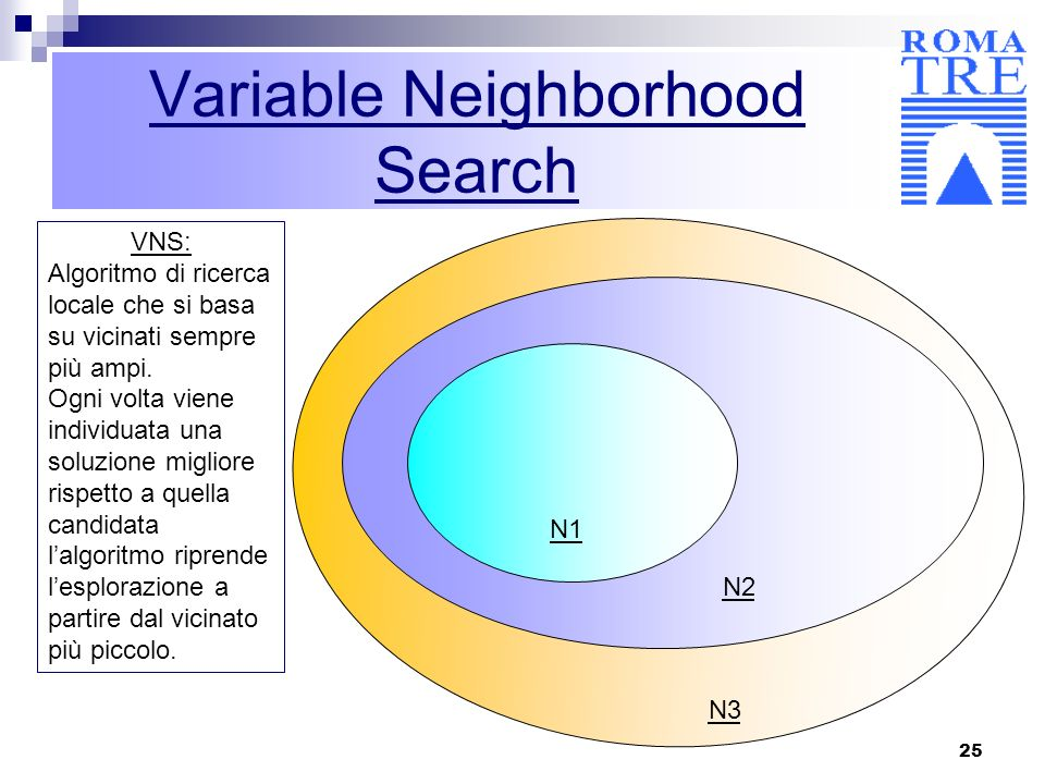 Variable Neighborhood Search