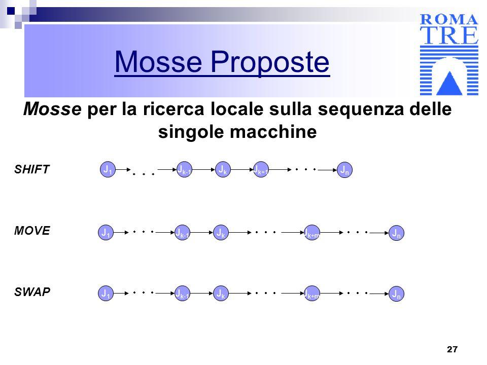 Mosse per la ricerca locale sulla sequenza delle singole macchine