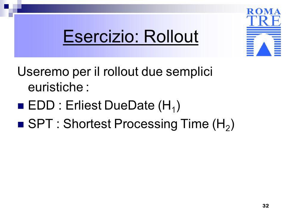 Esercizio: Rollout Useremo per il rollout due semplici euristiche :