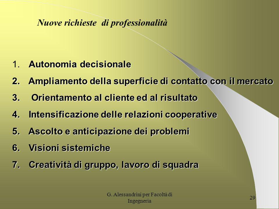 G. Alessandrini per Facoltà di Ingegneria