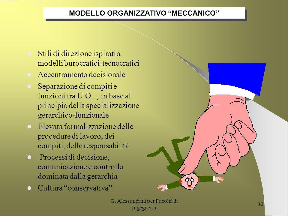 MODELLO ORGANIZZATIVO MECCANICO