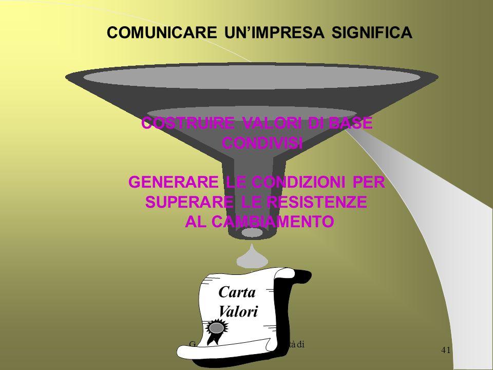 COMUNICARE UN'IMPRESA SIGNIFICA