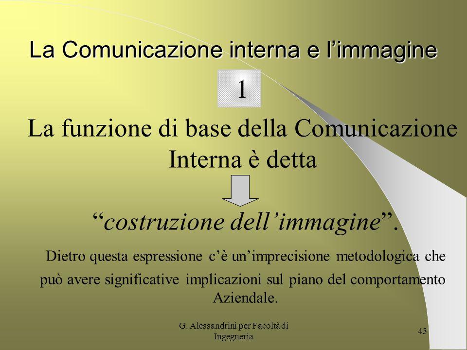 La Comunicazione interna e l'immagine