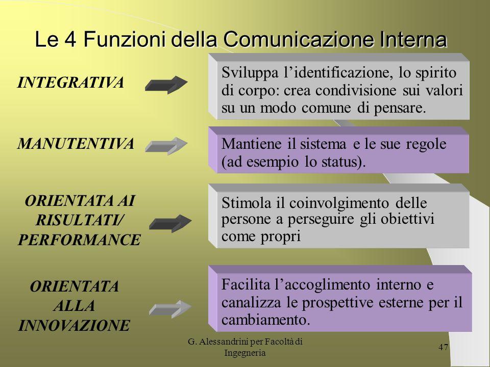 Le 4 Funzioni della Comunicazione Interna