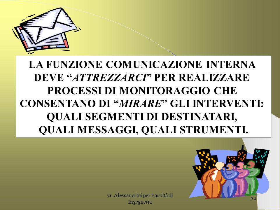 LA FUNZIONE COMUNICAZIONE INTERNA DEVE ATTREZZARCI PER REALIZZARE