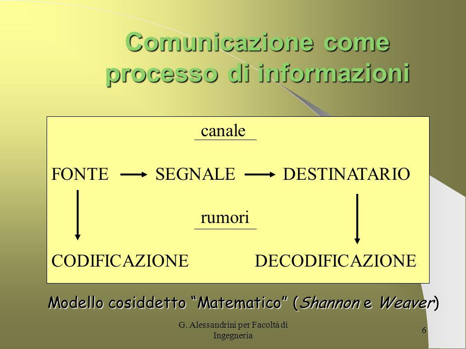 Comunicazione come processo di informazioni