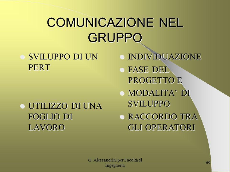 COMUNICAZIONE NEL GRUPPO