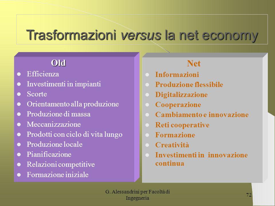 Trasformazioni versus la net economy