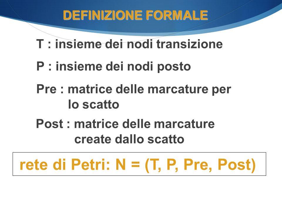 rete di Petri: N = (T, P, Pre, Post)