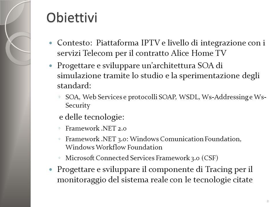 Obiettivi Contesto: Piattaforma IPTV e livello di integrazione con i servizi Telecom per il contratto Alice Home TV.