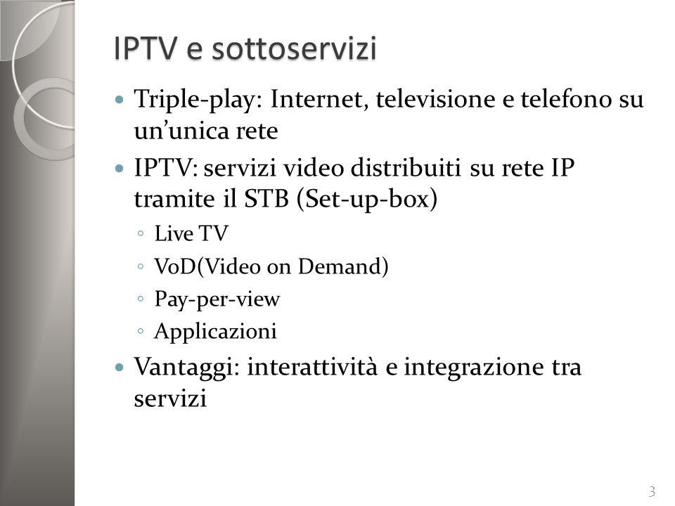 Vantaggi IPTV e sottoservizi