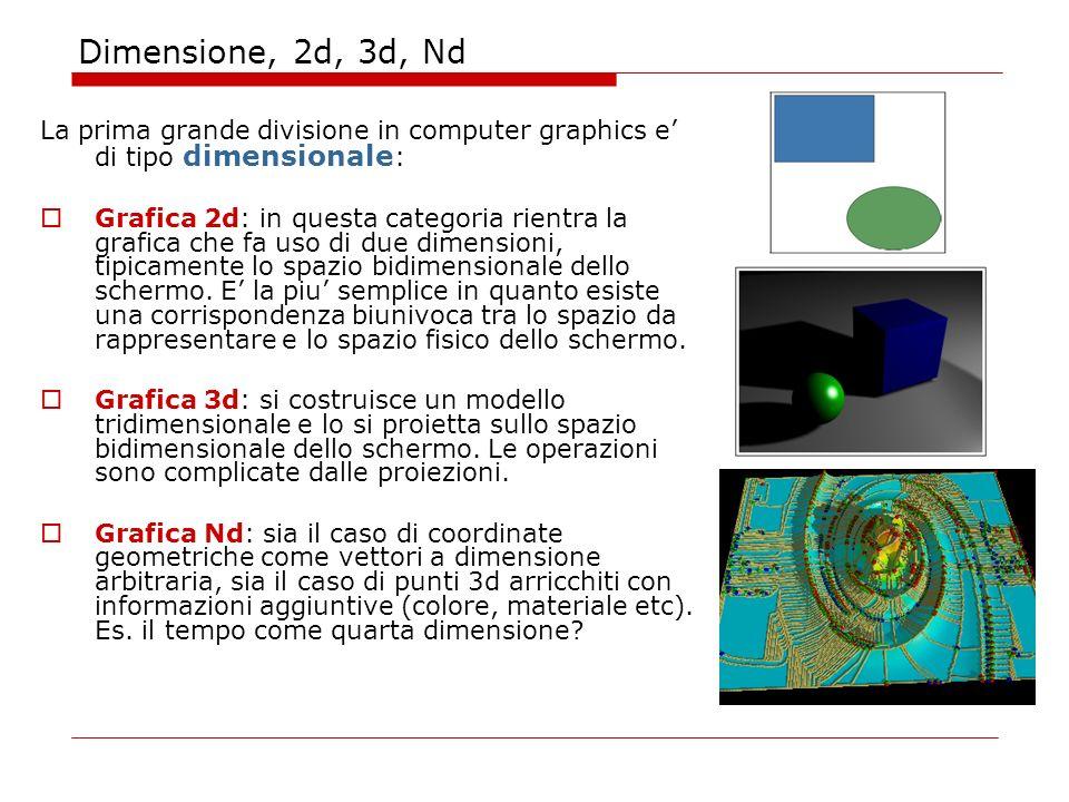 Dimensione, 2d, 3d, Nd La prima grande divisione in computer graphics e' di tipo dimensionale:
