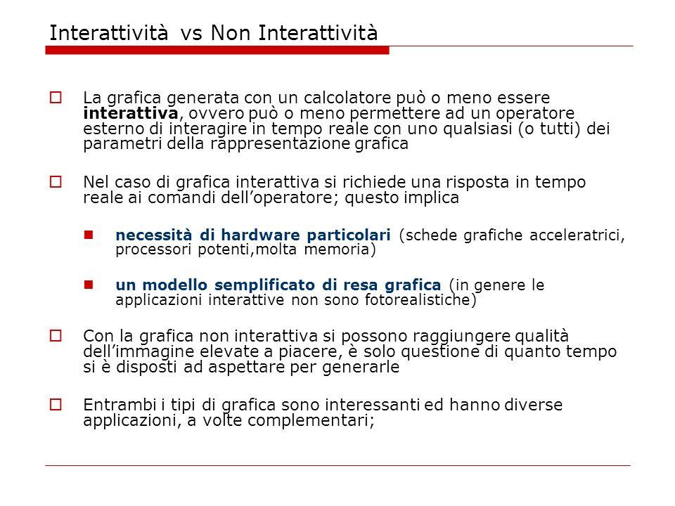 Interattività vs Non Interattività