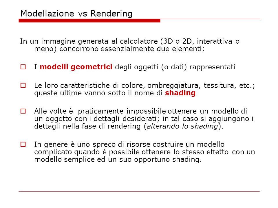 Modellazione vs Rendering