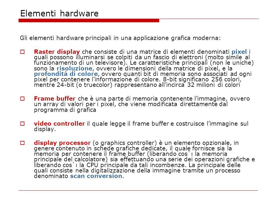 Elementi hardware Gli elementi hardware principali in una applicazione grafica moderna: