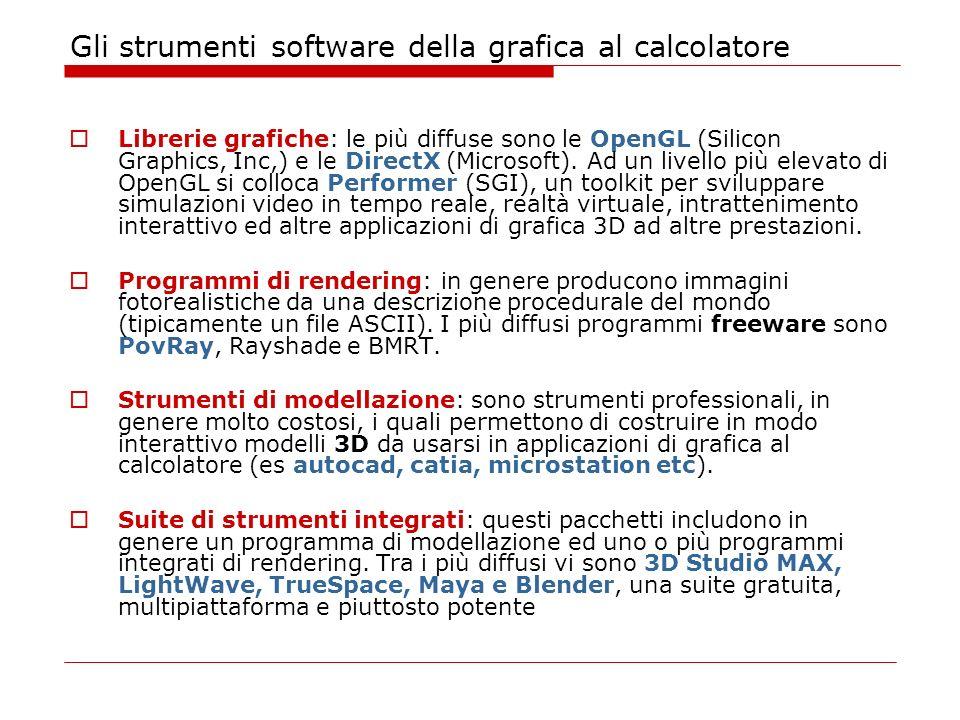 Gli strumenti software della grafica al calcolatore