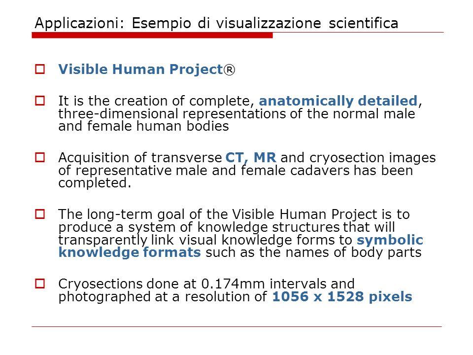 Applicazioni: Esempio di visualizzazione scientifica