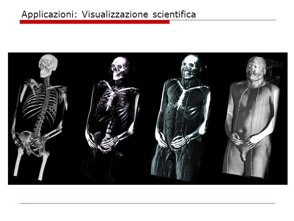 Applicazioni: Visualizzazione scientifica