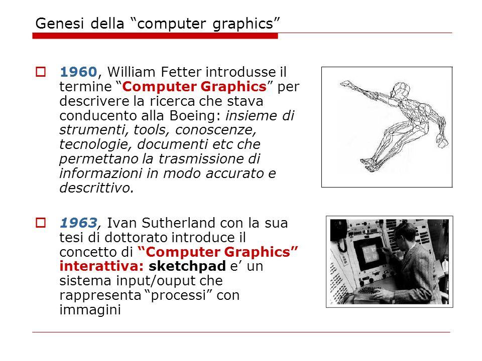 Genesi della computer graphics