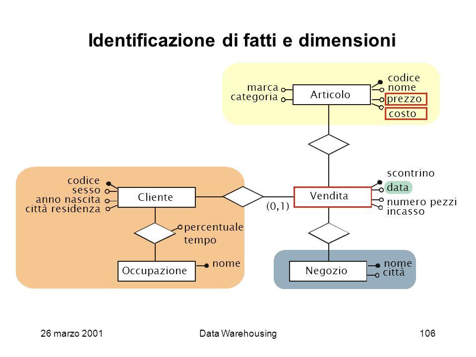 Identificazione di fatti e dimensioni