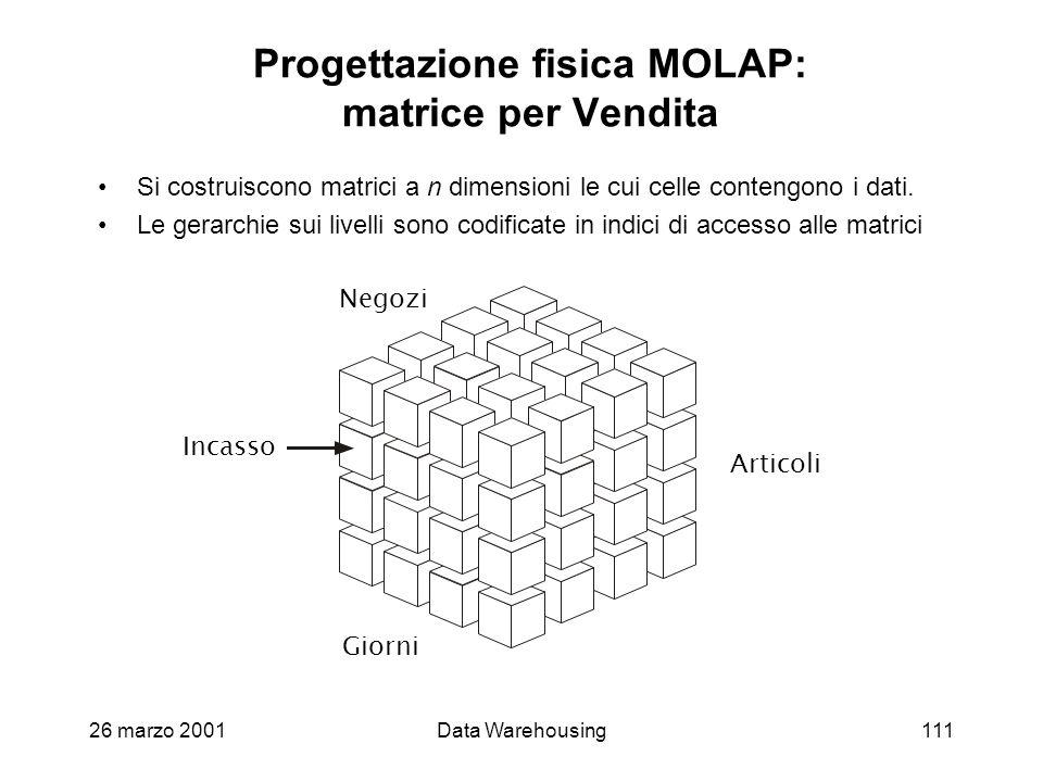Progettazione fisica MOLAP: matrice per Vendita