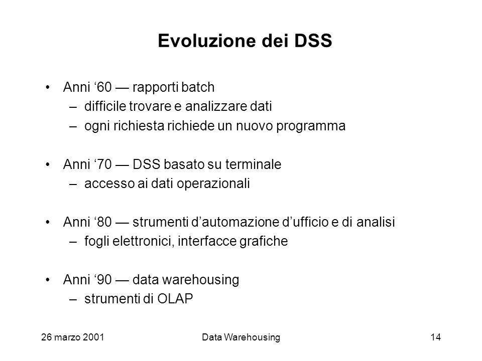 Evoluzione dei DSS Anni '60 — rapporti batch