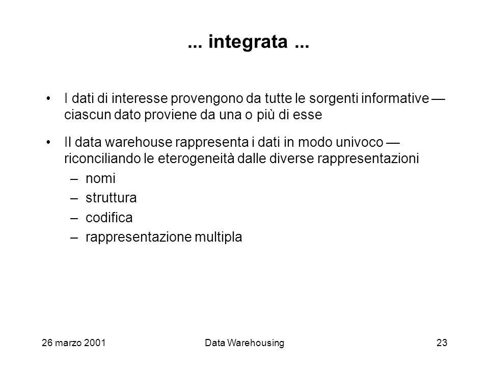 ... integrata ... I dati di interesse provengono da tutte le sorgenti informative — ciascun dato proviene da una o più di esse.