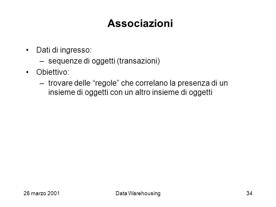 Associazioni Dati di ingresso: sequenze di oggetti (transazioni)