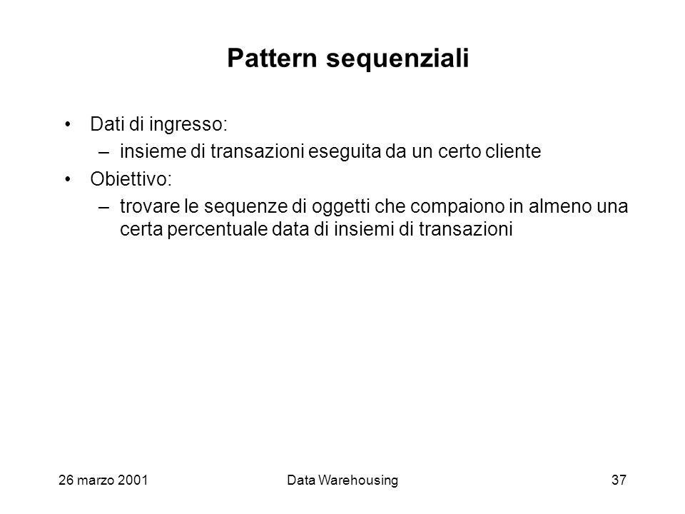Pattern sequenziali Dati di ingresso: