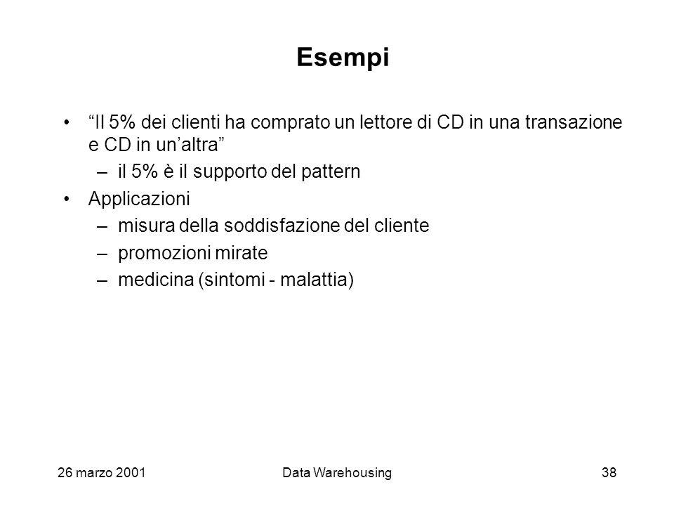 Esempi Il 5% dei clienti ha comprato un lettore di CD in una transazione e CD in un'altra il 5% è il supporto del pattern.