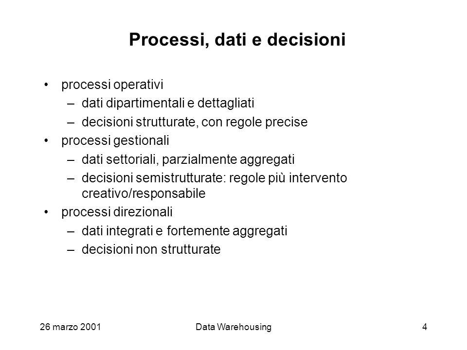 Processi, dati e decisioni
