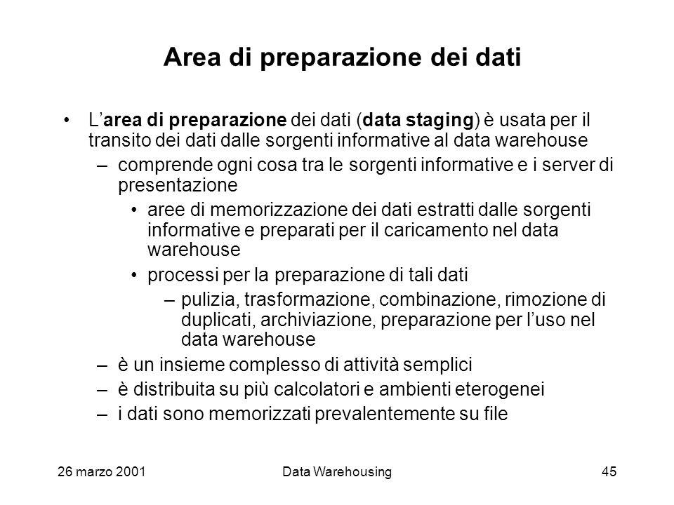 Area di preparazione dei dati