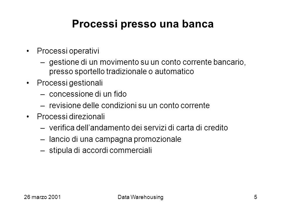 Processi presso una banca