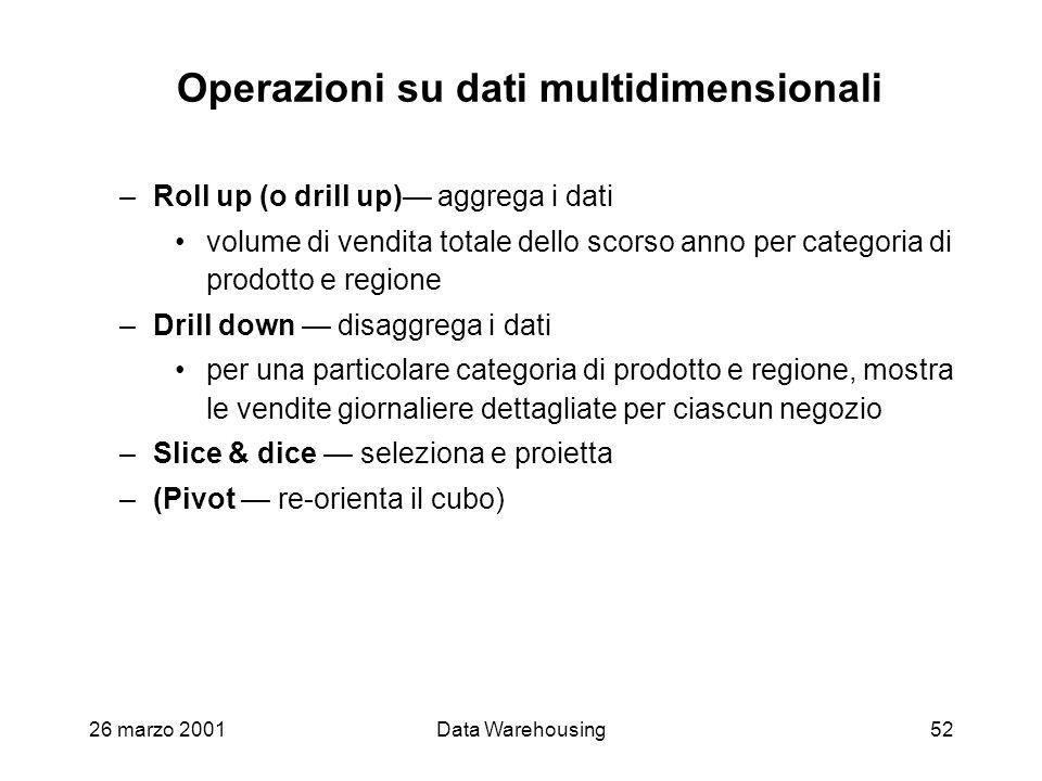 Operazioni su dati multidimensionali