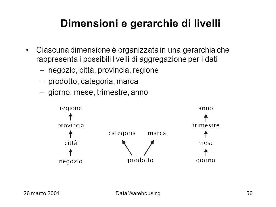 Dimensioni e gerarchie di livelli