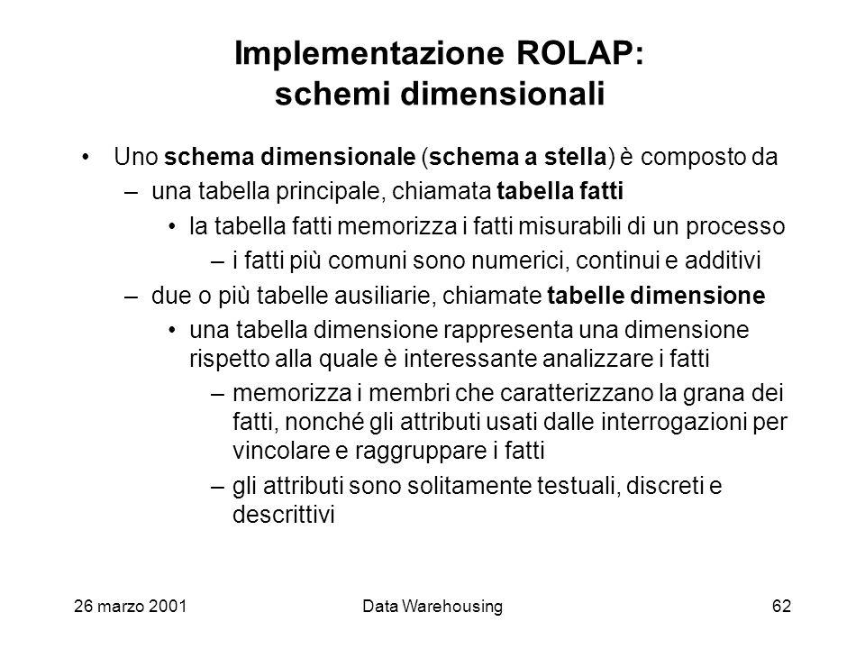 Implementazione ROLAP: schemi dimensionali