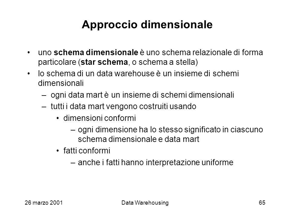 Approccio dimensionale
