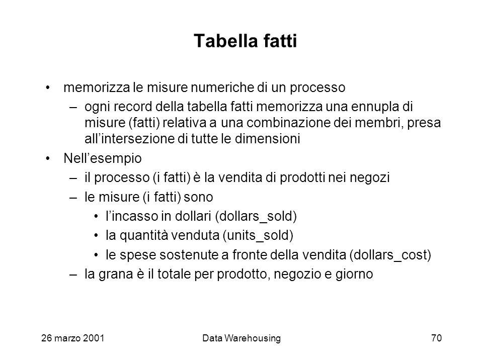 Tabella fatti memorizza le misure numeriche di un processo